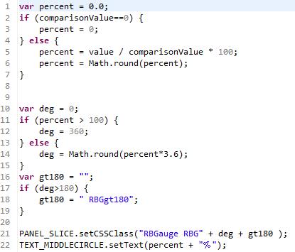 Light-weight CSS-only pie chart in Lumira Designer